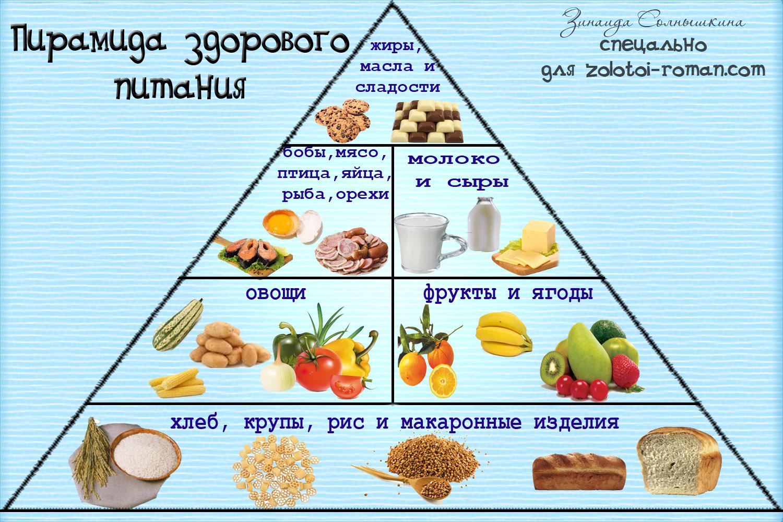 Как похудеть в животе, как похудеть в животе в домашних 48